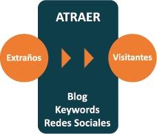 atraer-2.jpg