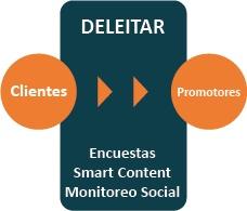 deleitar-2.jpg