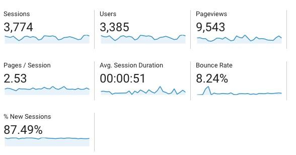 Reporte Analytics.jpg